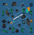 paintball club isometric infographics vector image