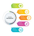 5 infographic design and marketing iconcan be vector image
