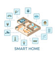 colorful smart house concept vector image vector image