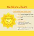 manipura chakra infographic third solar plexus vector image