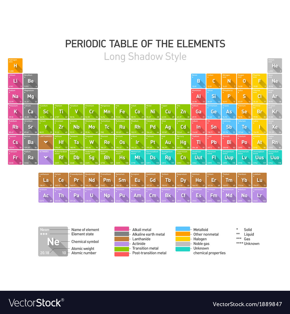 Periodic table of the elements long shadow style vector