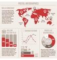 Postal service infographics vector image