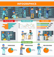 datacenter engineers infographic concept vector image