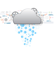 internet cloud technology vector image vector image