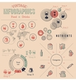 infographics design elements for food and drinks vector image