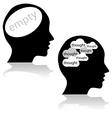 Empty mind vector image