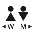 male and female sign icon vector image