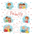 Social media communications family Man woman vector image