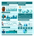 Sedentary Infographics Set vector image