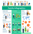 Family Infographic Set vector image