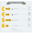 Finance Money infographics Currency symbols vector image