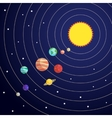 Solar system concept vector image