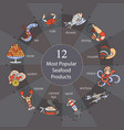 most popular seafood vector image