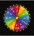 Wheel of Fortune Lucky vector image