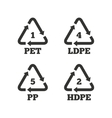 PET Ld-pe and PP Polyethylene terephthalate vector image