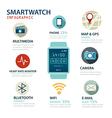 smart watch infographic vector image