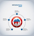 republican party elephant usa icon vector image