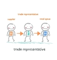 trade representative is standing next to a vector image vector image