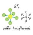 SF6 sulfur hexafluoride molecule vector image