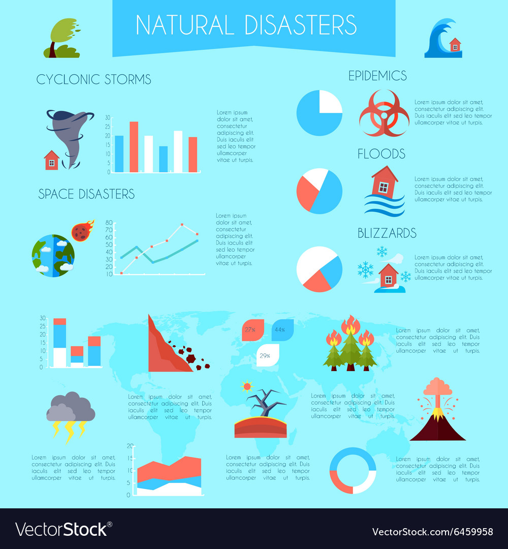 Natural disasters infographic poster vector