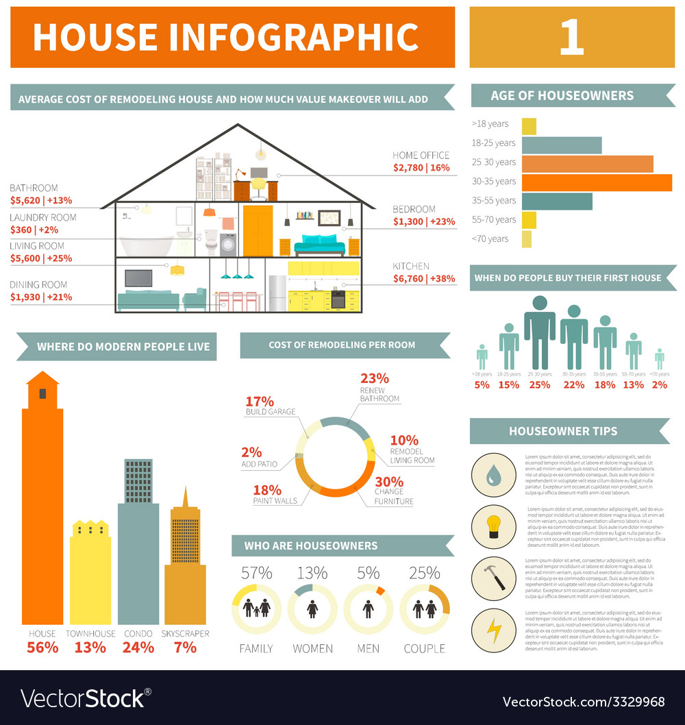 House infographic elements vector