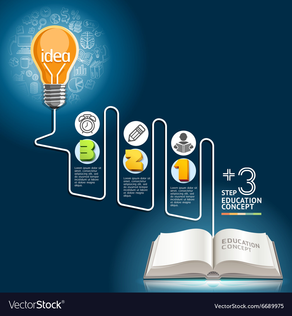 Education template light bulb and doodles icons vector