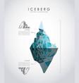 iceberg glacier desig vector image
