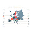 Europe infographic map vector image