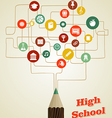 Back to school education pencil social network vector image