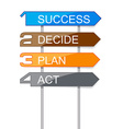 Indicator signs step for success vector image