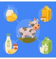 Dairy products banner with cow on green field vector image