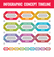 Infographic business concept timeline vector image