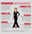 woman in evening dress fashion infographic vector image