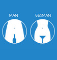 man and lady toilet sign restroom icon vector image