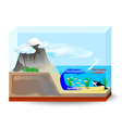 upwelling currents vector image