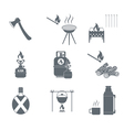 Set of tourism equipment icons vector image