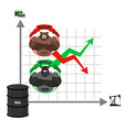 Rise and fall of oil prices Bets on the Exchange vector image
