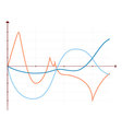 Business data market elements diagrams vector image