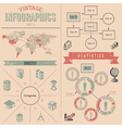 Vintage infographics design elements vector image